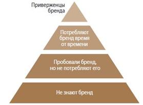 пирамида1.2